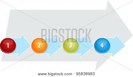 blank business strategy concept infographic diagram illustration of organizational process steps four 4