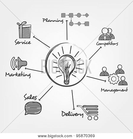 Creative busines infographic layout for idea concept.