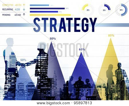 Strategy Guidelines Mission Development Planning Concept