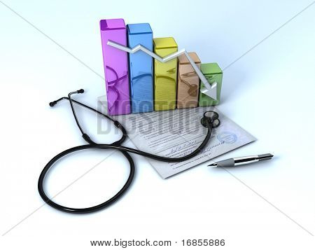 Business health