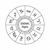 Zodiac Circle With Astrological Symbols Isolated On White Background. Geometric Representation Of St poster
