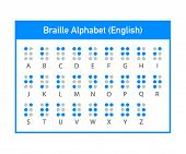 Braille English Alphabet Letters. Writing Signs System For Blind Or Visually Impaired People. Vector poster