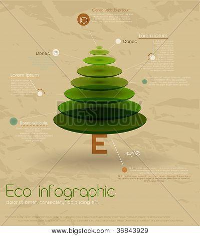 Vintage eco infographic.