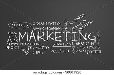 Marketing Chalkboard