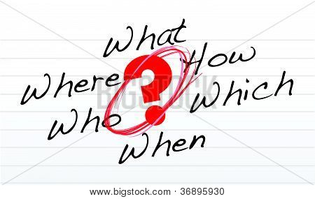 Question Concept On A Notepad Paper