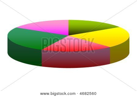 Closed 3D Pie Chart Graph