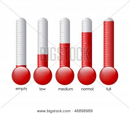Thermometers set