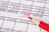 Business Numbers And Red Pencil. Risk Of Investment. Selective Focus