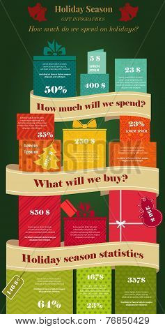 gift infographics