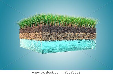 Earth section with water, soil and grass layers
