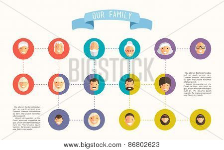 Family Tree With People Avatars Of Generations Flat Vector Illustration