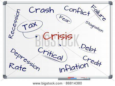 Crisis Whiteboard