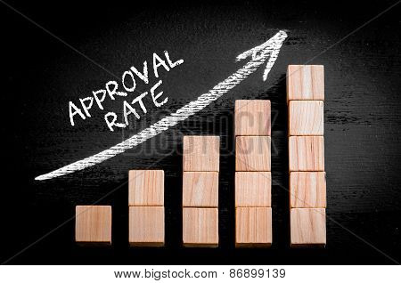 Words Approval Rate On Ascending Arrow Above Bar Graph