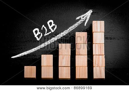 Word B2B On Ascending Arrow Above Bar Graph