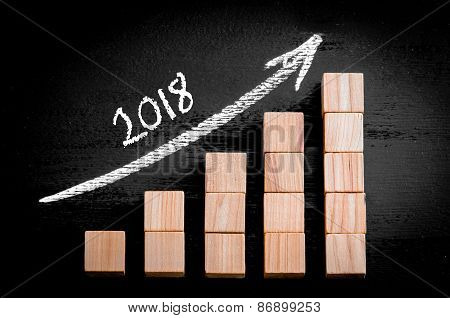 Year 2018 On Ascending Arrow Above Bar Graph