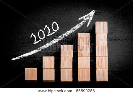 Year 2020 On Ascending Arrow Above Bar Graph