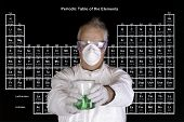 pic of reaction  - Scientist holding a toxic chemical reaction in front of the periodic table of elements - JPG