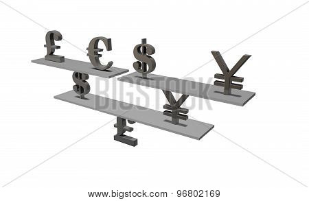 Forex Market Concept With Scale, Currencies Selling Idea