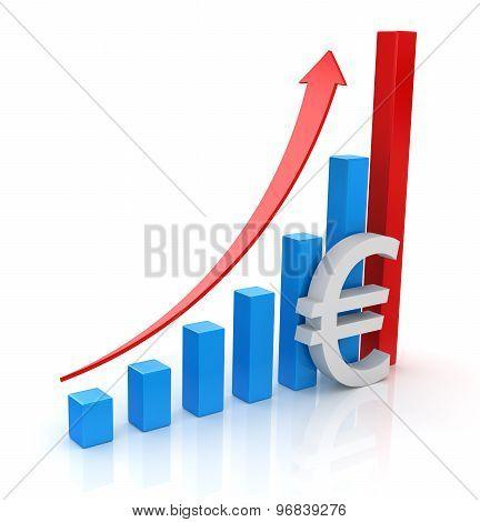 Business Chart - Euro
