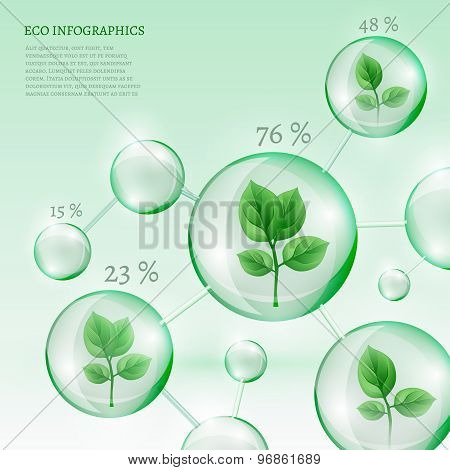 2 Infographics Bio Bubble