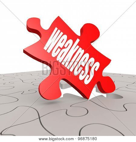 Weakness Word With Puzzle Background