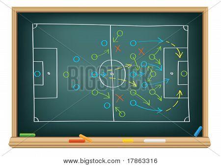 estrategia de fútbol en la pizarra