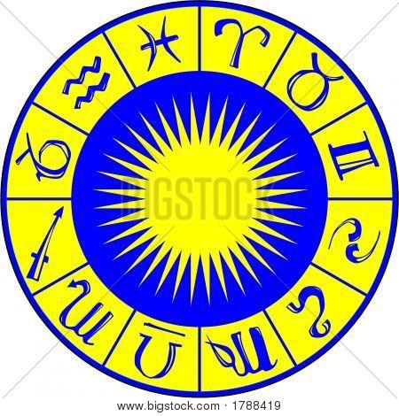 Horoscopecircle.Ai