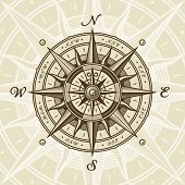 Vintage nautical compass rose poster