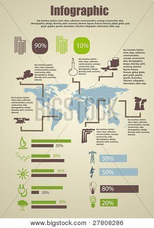 Gráficos de informação do ambiente