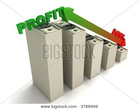 Three Dimensional Profit And Loss Graph With With One Hundred Dollar Bills