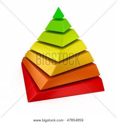 Pyramid Of Alternative Energy