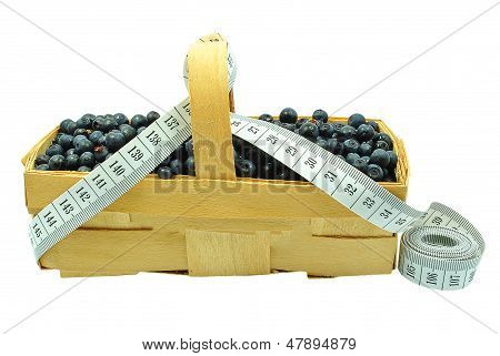 blueberries and meter