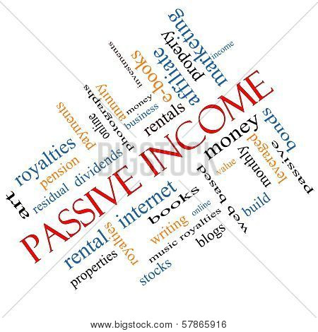 Passive Income Word Cloud Concept Angled