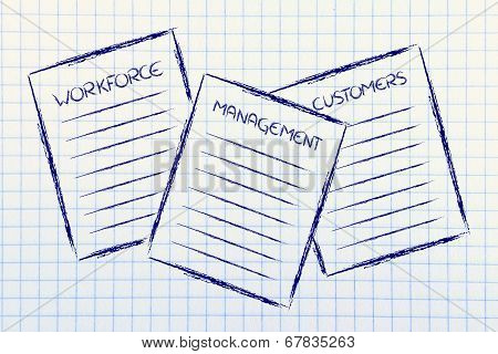 Business Documents: Workforce, Management, Customers