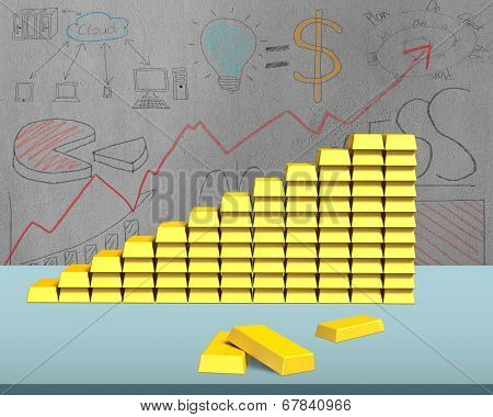 Bullion In Stairs And Histogram Shape On Desk