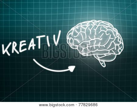 Kreativ Brain Background Knowledge Science Blackboard Turquoise