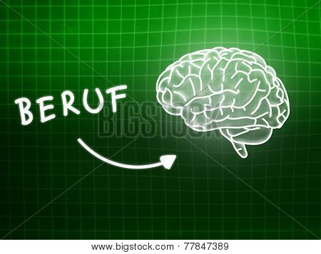Beruf Brain Background Knowledge Science Blackboard Green