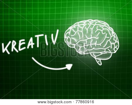 Kreativ Brain Background Knowledge Science Blackboard Green