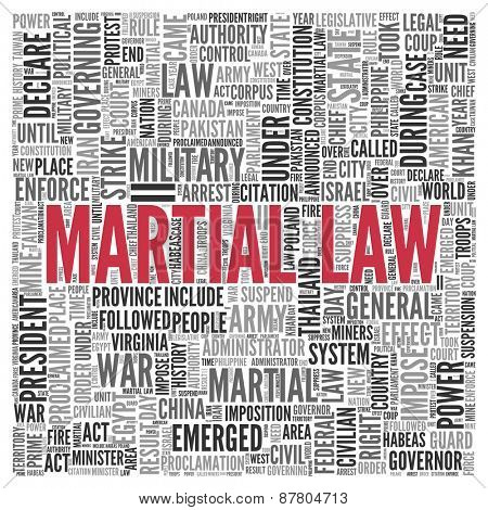 Close up Red MARTIAL LAW Text at the Center of Word Tag Cloud on White Background.