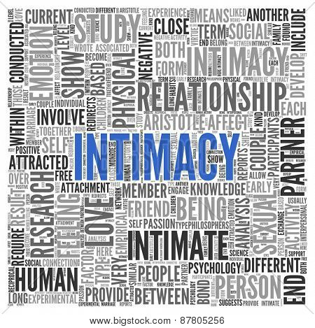 Close up INTIMACY Text at the Center of Word Tag Cloud on White Background.