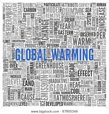 Close up GLOBAL WARMING Text at the Center of Word Tag Cloud on White Background.