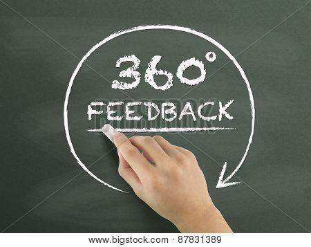 360 Degrees Feedback Drawn By Hand