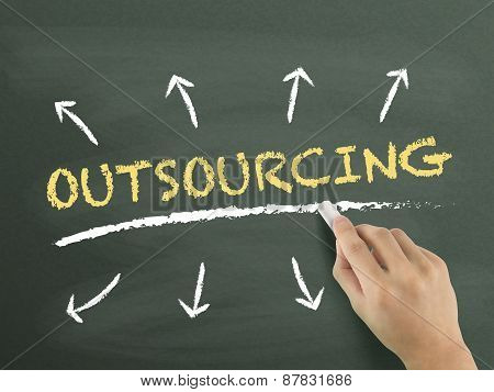 Outsourcing Word Written By Hand