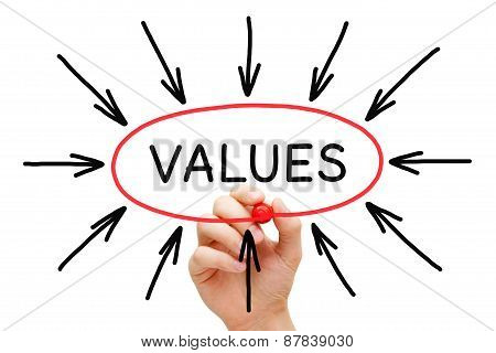 Values Arrows Concept