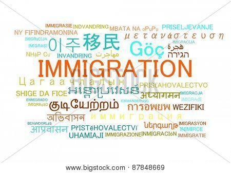 Background concept wordcloud multilanguage international many language illustration of immigration