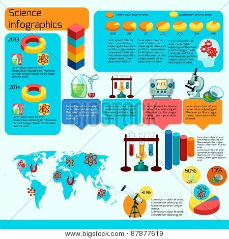 Science Infographics Set