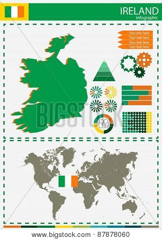 Vector Ireland Illustration Country Nation National Culture Concept