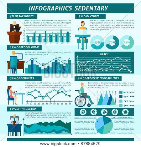 Sedentary Infographics Set