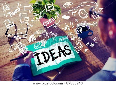 Idea Creative Creativity Imagination Innovate Thinking Concept