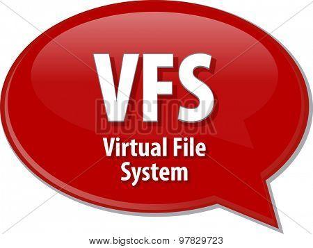 Speech bubble illustration of information technology acronym abbreviation term definition VFS Virtual File System